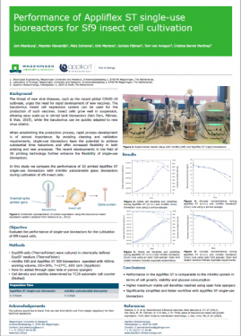 """Ny poster: 'Performance of AppliFlex ST single-use bioreactors for Sf9 insect cell cultivation"""""""