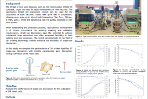 """Ny poster: 'Performance of Apliflex ST single-use bioreactors for Sf9 insect cell cultivation"""""""